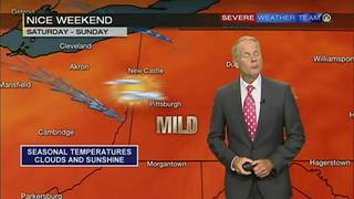 Weekend forecast includes warm temps, clear skies