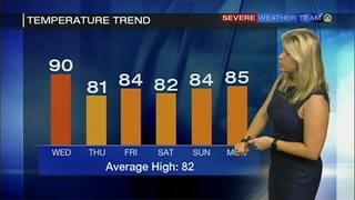 Temperature trend through Monday (7/28/16)