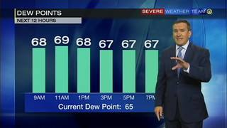 Humidity is back and sticking around