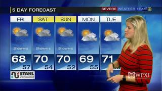 Friday planner and 5-day forecast (9-30-16)