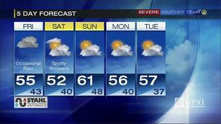 Forecast for tonight, tomorrow and next 5 days (10-21-16)