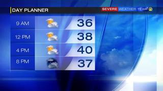 Day planner for Saturday (12/3/16)