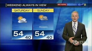 Mild temperatures and possible rain this weekend