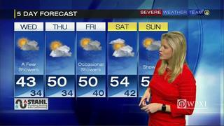 Wednesday planner and 5-day forecast (1-18-17)