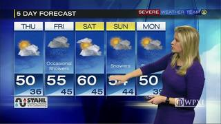 Thursday planner and 5-day forecast (1-19-17)