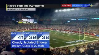 AFC Championship game forecast