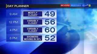 Day planner for Sunday (1/22/17)