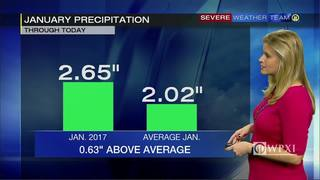 Rainfall above average in January (1/24/17)