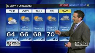 Forecast for today, tonight, Wednesday + 5-day (2/21/17)