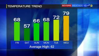 Temperature trend through Wednesday (4/22/17)