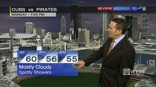 Pirates/Cubs forecast for tonight (4/24/17)