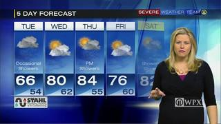 Tuesday afternoon planner and 5 day forecast (4/25/17)