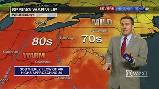 Temps in the 70s and 80s for the rest of the week
