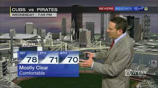 Pirates forecast for Wednesday (4/16/17)