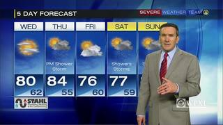 Forecast for today, tonight, tomorrow and next 5 days (4/26/17)
