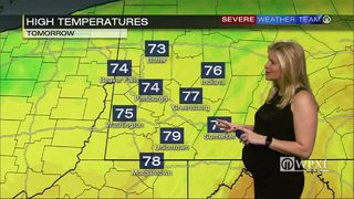 High temperatures for Friday (4/27/17)