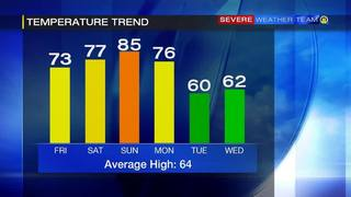 Temperature trend through Wednesday (4/29/17)
