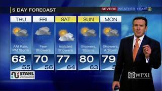 Today, tonight, tomorrow, 5-day forecast
