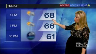 Late afternoon planner, 5-day forecast