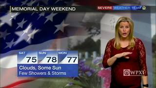 Clouds and some sun for Memorial Day Weekend