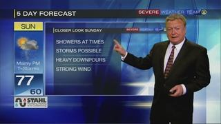 Rain to be nuisance through Memorial Day weekend