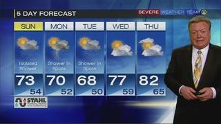 Meteorologist Kevin Benson