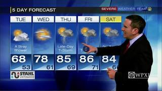 Forecast for today, tonight, Wednesday + 5-day (6/27/17)