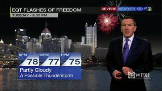 First look at 4th of July forecast (6/28/17)