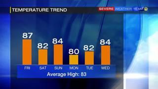 Temperature trend through Wednesday (7/22/17)