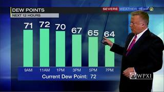 Dew Point tracking humidity (8/18/17)