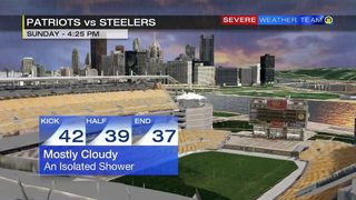 Steelers vs. Patriots game forecast (12/16/17)