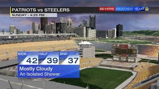 Steelers vs. Patriots Game Forecast (12/17/17)