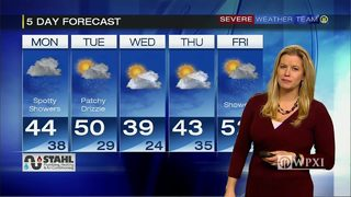 Monday, Tuesday 5-Day Forecast (12/18/17)