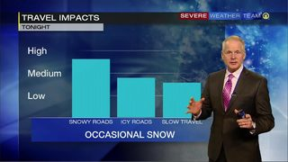 Tracking periods of snow