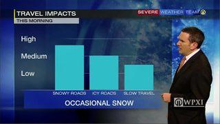 Snow impacts through Tuesday (1/16/18)