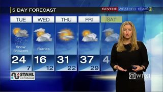 Late afternoon planner, 5-day forecast (1/16/18)