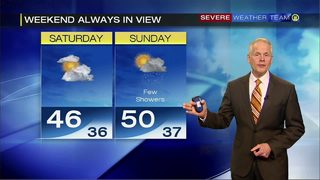 Warmer weekend ahead (1/16/18)