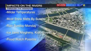 How the January thaw could impact the rivers over weekend (1/20/18)
