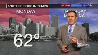 Another drop in temps this week (1/22/18)