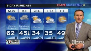 Today, Tomorrow, and 5-day forecast (1/22/18)