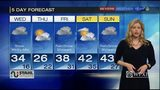 Afternoon Planner and 5 Day Forecast (2/7/18)