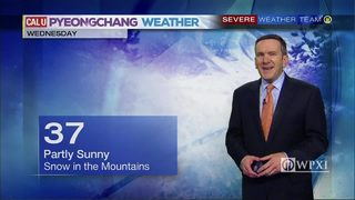 PyeongChang Forecast 2/20/18