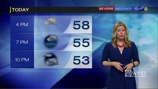 Friday forecast and 5-day