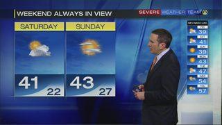 Friday morning weather forecast (3/23/18)