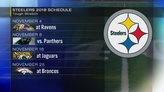 Schedule released: Steelers open season on road at Cleveland
