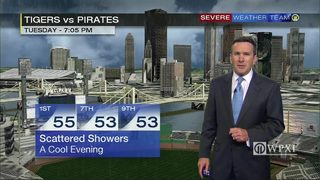 Pirates forecast for Tuesday night (4/24/18)