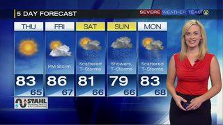 5-day forecast for Thursday (7/19/18)