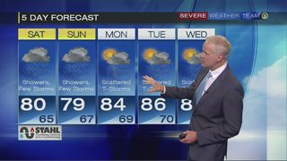 Showers, storms on tap this weekend (7/20/18)