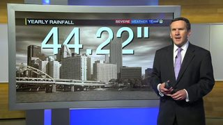 Wettest years on record (9/25/18)