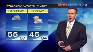 Weekend Forecast (10/16/18)